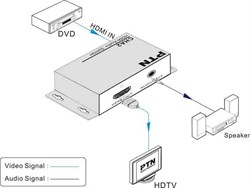 CHA2 де-эмбеддер, устройство выделения аудиосигнала из цифрового потока HDMI - фото 55510