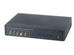 AV-BOX MS8-42AA (AV-YS04MA) - Матричный коммутатор компонентного Y-Pb-Pr видеосигнала со звуковым трактом