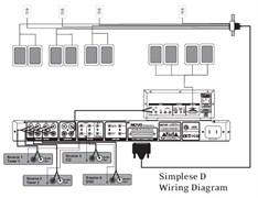 NV-A4DS-DCEX - комплект Мультирум на 4 комнаты Simplese