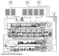 NV-I8GMS-EX - комплект Мультирум на 8 комнат (расширяемый до 16) Grand Concerto с поддержкой медиасервера и iPhoneApp в комплекте 6 панелей управления