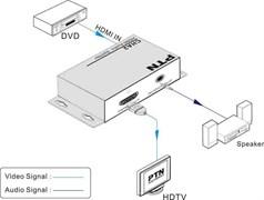 CHA2 де-эмбеддер, устройство выделения аудиосигнала из цифрового потока HDMI