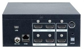 IVW-FH122 - Контроллер видеостены HDMI 2х2